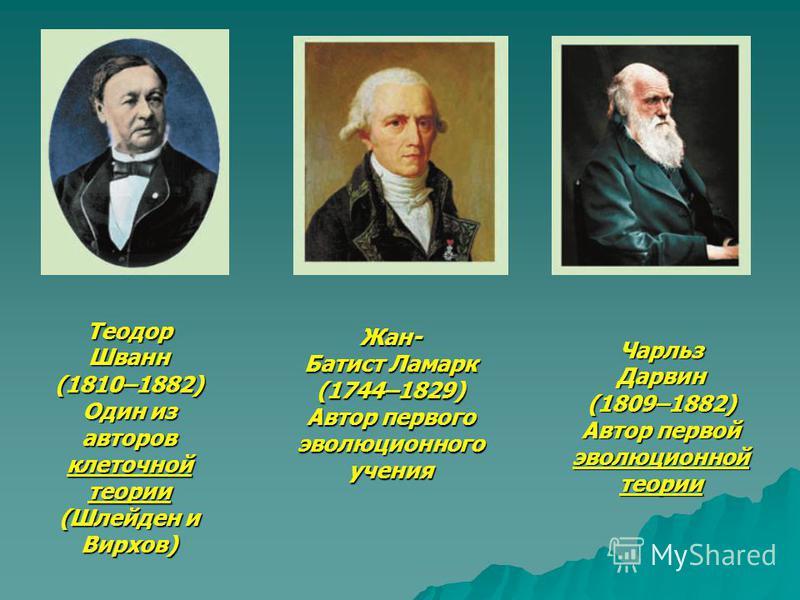 Теодор Шванн(1810–1882) Один из авторов клеточной теории (Шлейден и Вирхов) Жан- Батист Ламарк (1744–1829) Автор первого эволюционного учения Чарльз Дарвин(1809–1882) Автор первой эволюционной теории