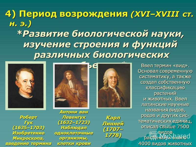 4) Период возрождения (ХVІ–XVІІІ ст. н. э.) 4) Период возрождения (ХVІ–XVІІІ ст. н. э.) *Развитие биологической науки, изучение строения и функций различных биологических объектов* различных биологических объектов* Роберт Гук(1635–1703)Изобретение Ми