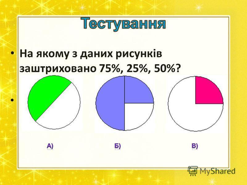 На якому з даних рисунків заштриховано 75%, 25%, 50%?