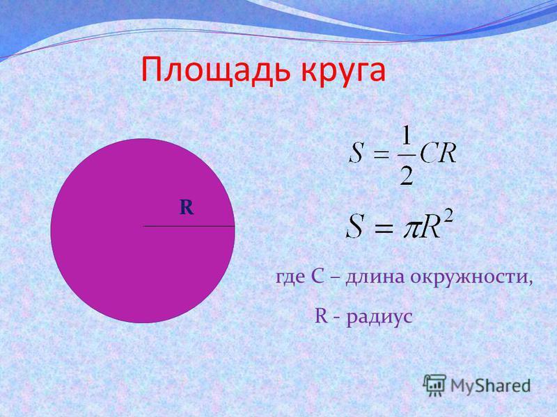 Площадь круга где С – длина окружности, R - радиус R R