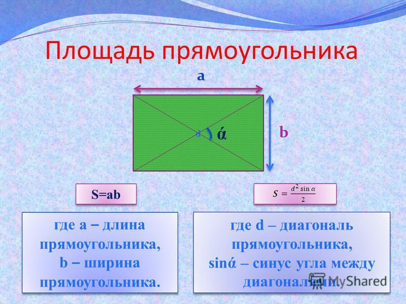 Площадь прямоугольника где a – длина прямоугольника, b – ширина прямоугольника. где d – диагональ прямоугольника, sing – синус угла между диагоналями. S=ab d b a ά