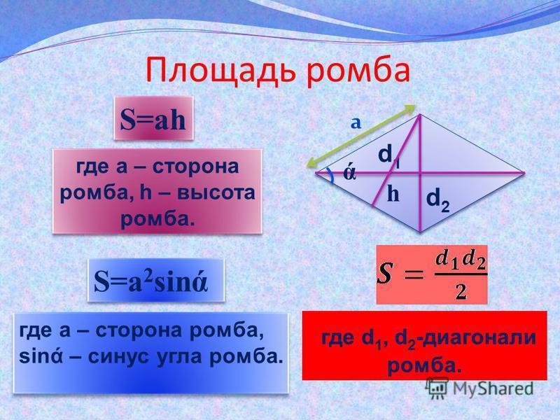 Площадь ромба где a – сторона ромба, h – высота ромба. где d 1, d 2 -диагонали ромба. S=ah где a – сторона ромба, sing – синус угла ромба. S=a 2 sing a d1d1 d2d2 ά h