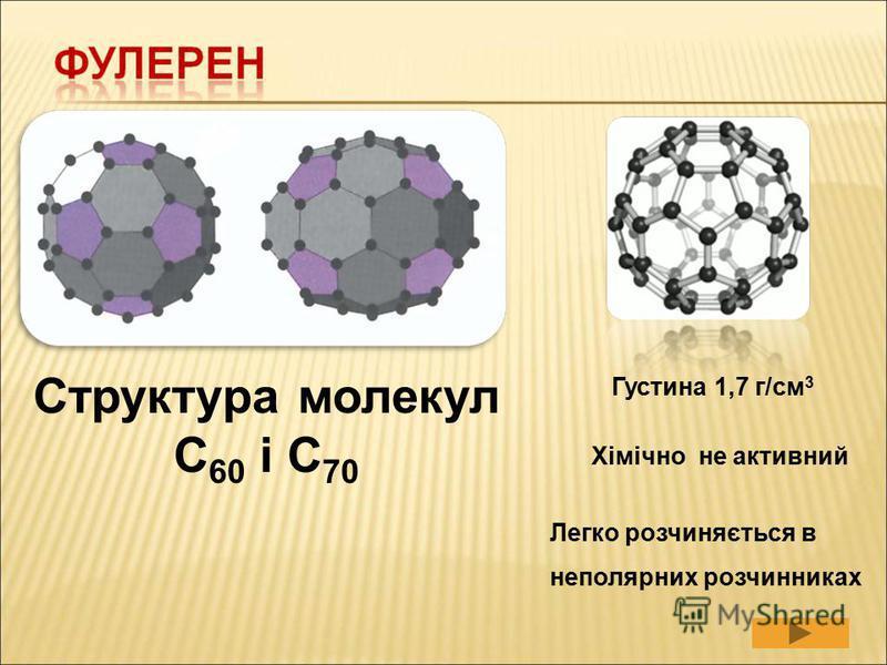 Структура молекул С 60 і С 70 Густина 1,7 г/см 3 Хімічно не активний Легко розчиняється в неполярних розчинниках