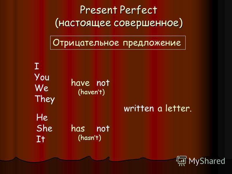 Present Perfect (настоящее совершенное) Отрицательное предложение I You We They He She It have has written a letter. not (havent) (hasnt)