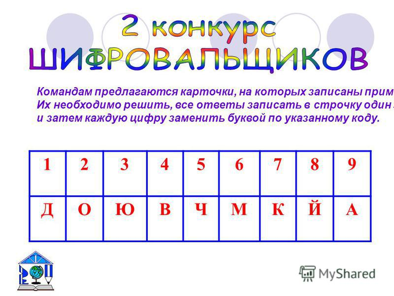 Командам предлагаются карточки, на которых записаны примеры. Их необходимо решить, все ответы записать в строчку один за другим и затем каждую цифру заменить буквой по указанному коду. 123456789 ДОЮВЧМКЙА