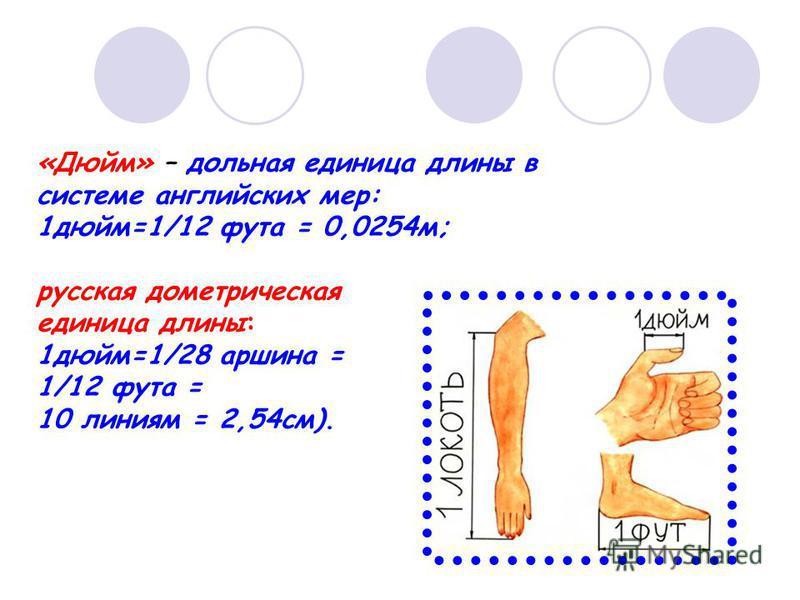 «Дюйм» – дольная единица длины в системе английских мер: 1 дюйм=1/12 фута = 0,0254 м; русская дометрическая единица длины: 1 дюйм=1/28 аршина = 1/12 фута = 10 линиям = 2,54 см).