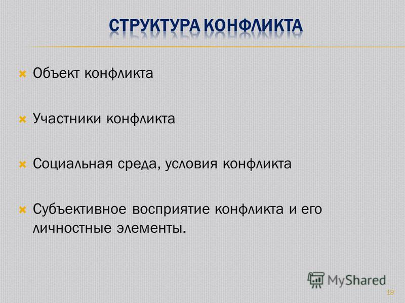 Объект конфликта Участники конфликта Социальная среда, условия конфликта Субъективное восприятие конфликта и его личностные элементы. 19