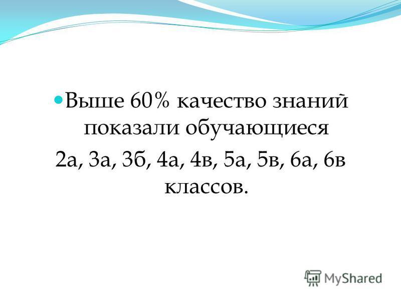 Выше 60% качество знаний показали обучающиеся 2 а, 3 а, 3 б, 4 а, 4 в, 5 а, 5 в, 6 а, 6 в классов.