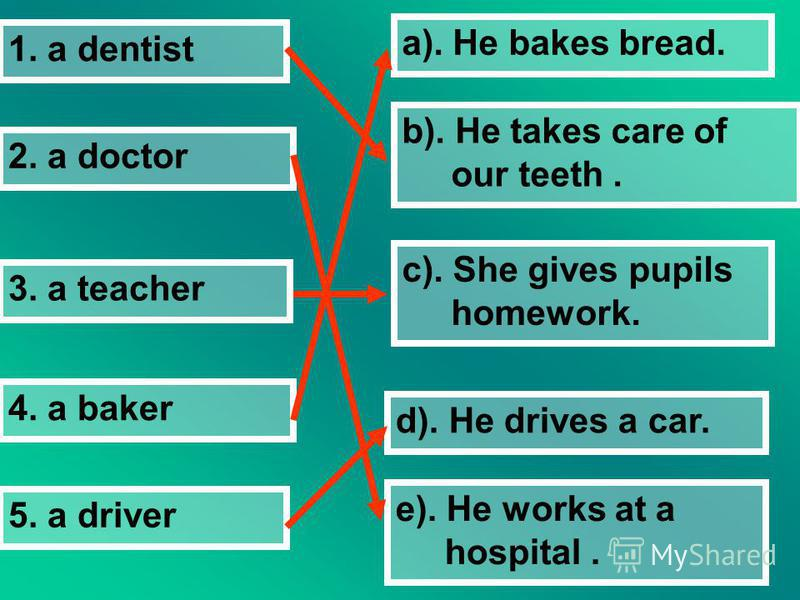 1. a dentist 2. a doctor 3. a teacher 4. a baker 5. a driver a). He bakes bread. b). He takes care of our teeth. c). She gives pupils homework. d). He drives a car. e). He works at a hospital.