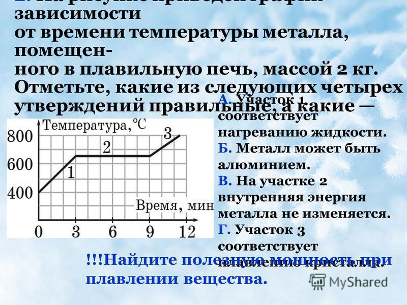 2. На рисунке приведен график зависимости от времени температуры металла, помещенного в плавильную печь, массой 2 кг. Отметьте, какие из следующих четырех утверждений правильные, а какие неправильные. А. Участок 1 соответствует нагреванию жидкости. Б