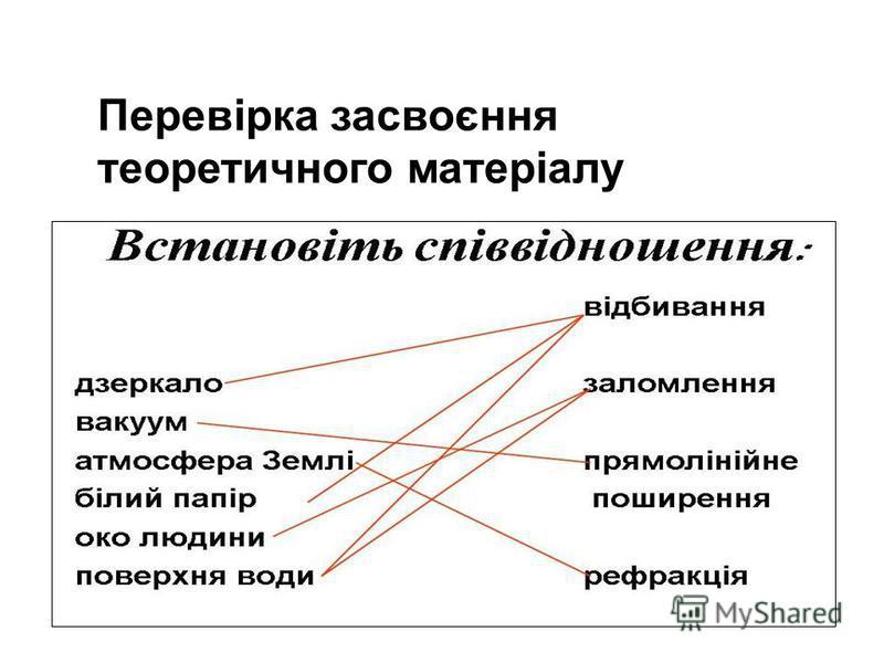 Перевірка засвоєння теоретичного матеріалу