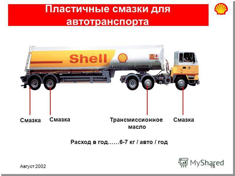Август 200216 Пластичные смазки для автотранспорта Смазка Трансмиссионное масло Расход в год……6-7 кг / авто / год