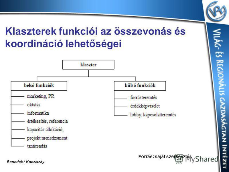 Klaszterek funkciói az összevonás és koordináció lehetőségei Forrás: saját szerkesztés Benedek / Kocziszky