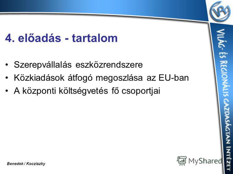 4. előadás - tartalom Szerepvállalás eszközrendszere Közkiadások átfogó megoszlása az EU-ban A központi költségvetés fő csoportjai Benedek / Kocziszky