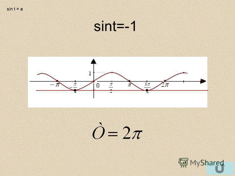 sint=-1 sin t = a
