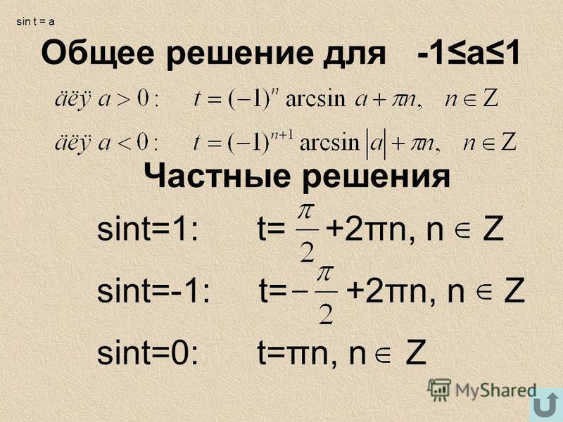 Общее решение для -1 а 1 Частные решения sint=1: t= +2πn, n Z sint=-1: t= +2πn, n Z sint=0: t=πn, n Z sin t = a