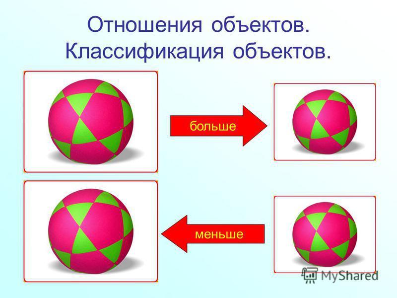 Отношения объектов. Классификация объектов. больше меньше