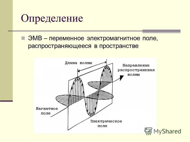 Определение ЭМВ – переменное электромагнитное поле, распространяющееся в пространстве