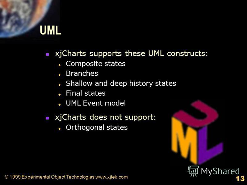 13 © 1999 Experimental Object Technologies www.xjtek.com UML xjCharts supports these UML constructs: Composite states Branches Shallow and deep history states Final states UML Event model xjCharts does not support: Orthogonal states