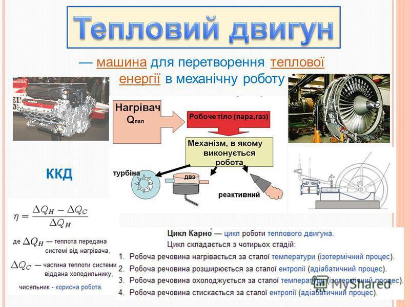 машина для перетворення теплової енергії в механічну роботумашинатеплової енергії ККД