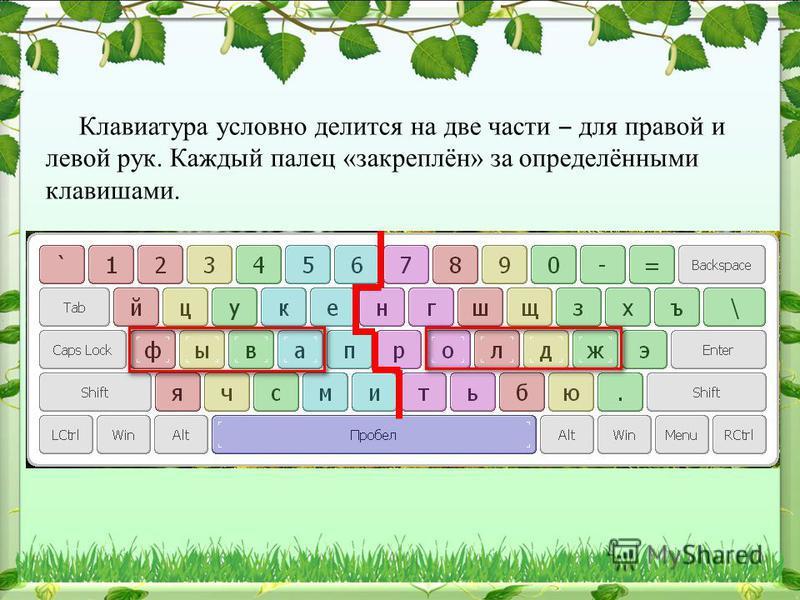 Клавиатура условно делится на две части для правой и левой рук. Каждый палец «закреплён» за определёнными клавишами.