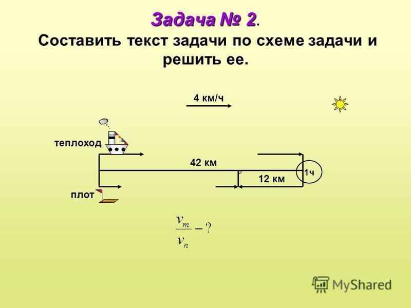 Задача 2 Задача 2. Составить текст задачи по схеме задачи и решить ее. 42 км 4 км/ч теплоход плот 12 км 1 ч