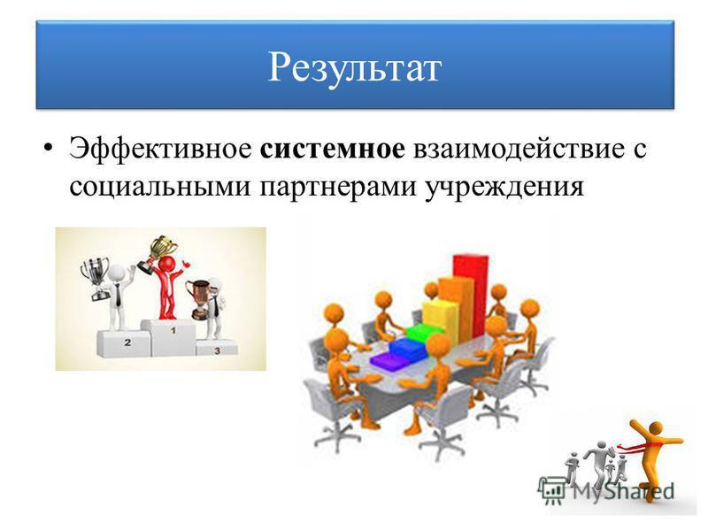 Результат Эффективное системное взаимодействие с социальными партнерами учреждения
