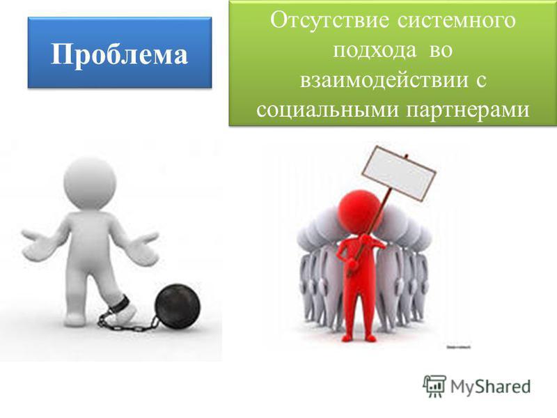 Проблема Отсутствие системного подхода во взаимодействии с социальными партнерами Отсутствие системного подхода во взаимодействии с социальными партнерами