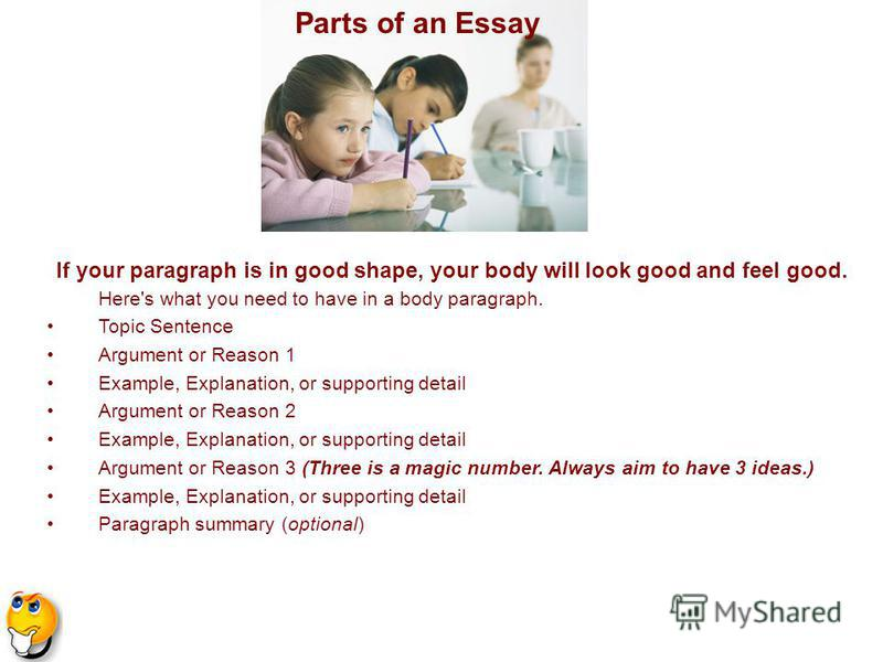 Parts of an Essay If your paragraph is in good shape, your body will look good and feel good. Here's what you need to have in a body paragraph. Topic Sentence Argument or Reason 1 Example, Explanation, or supporting detail Argument or Reason 2 Exampl
