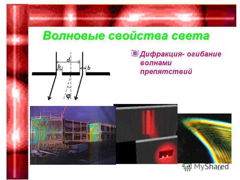 Гимназия 75 Сабирова Р.Р.11 Дифракция- огибание волнами препятствий Волновые свойства света