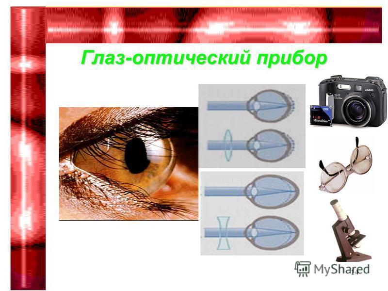 Гимназия 75 Сабирова Р.Р.14 Глаз-оптический прибор