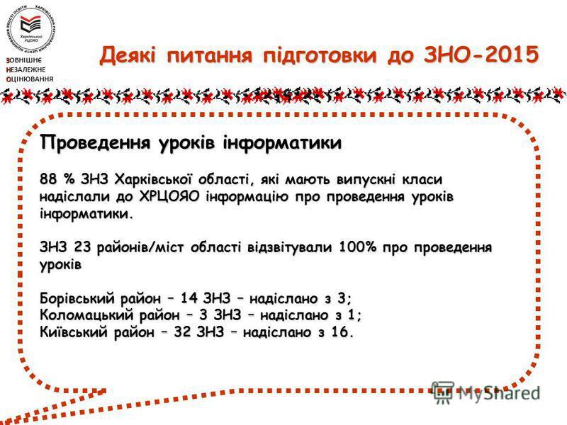 Деякі питання підготовки до ЗНО-2015 Проведення уроків інформатики 88 % ЗНЗ Харківської області, які мають випускні класи надіслали до ХРЦОЯО інформацію про проведення уроків інформатики. ЗНЗ 23 районів/міст області відзвітували 100% про проведення у