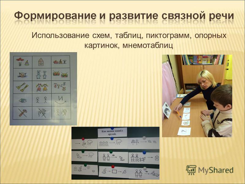 Использование схем, таблиц, пиктограмм, опорных картинок, мнемотаблиц
