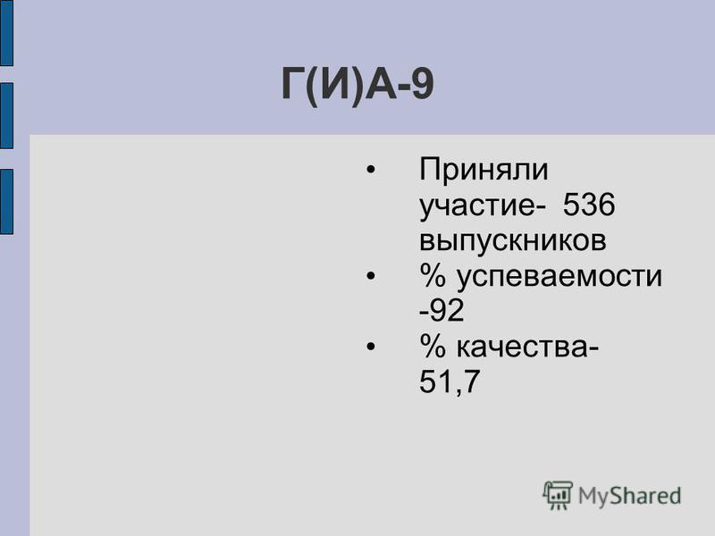 Г(И)А-9 Приняли участие- 536 выпускников % успеваемости -92 % качества- 51,7
