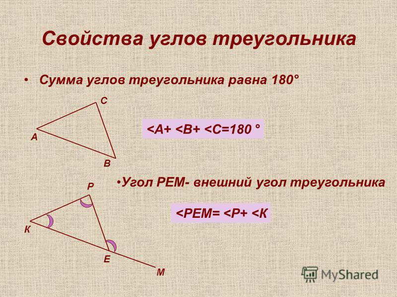 Свойства углов треугольника Сумма углов треугольника равна 180° А В С <А+ <В+ <С=180 ° К Е Р М Угол РЕМ- внешний угол треугольника <РЕМ= <Р+ <К