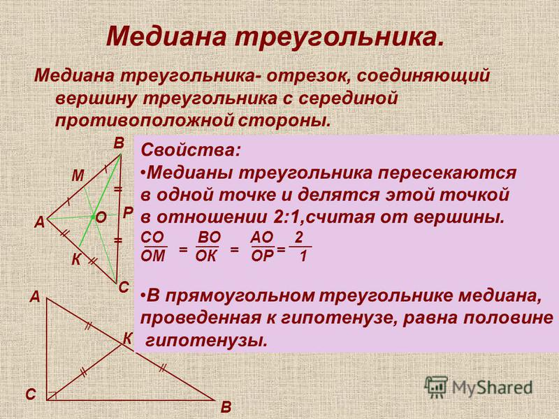 Медиана треугольника. Медиана треугольника- отрезок, соединяющий вершину треугольника с серединой противоположной стороны. // А В С К C А В К О М Р = = \ \ Свойства: Медианы треугольника пересекаются в одной точке и делятся этой точкой в отношении 2: