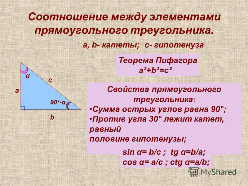 Соотношение между элементами прямоугольного треугольника. а b c α 90°-α а, b- катеты; с- гипотенуза Теорема Пифагора а²+b²=c² Свойства прямоугольного треугольника : Сумма острых углов равна 90°; Против угла 30° лежит катет, равный половине гипотенузы
