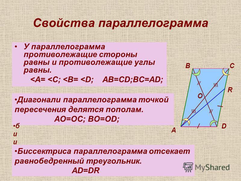 Свойства параллелограмма У параллелограмма противолежащие стороны равны и противолежащие углы равны. <A= <C; <B= <D; AB=CD;BC=AD; А ВС D Диагонали параллелограмма точкой пересечения делятся пополам. AO=OC; BO=OD; // \\\ O / / б и и Биссектриса паралл