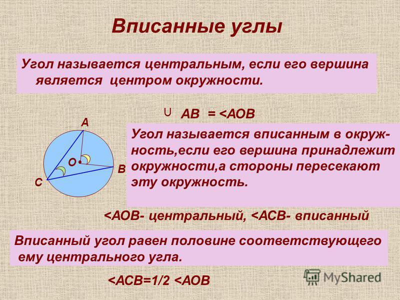 Вписанные углы Угол называется центральным, если его вершина является центром окружности. А В О АВ = <АОВ С Угол называется вписанным в окружность,если его вершина принадлежит окружности,а стороны пересекают эту окружность. <АОВ- центральный, <АСВ- в