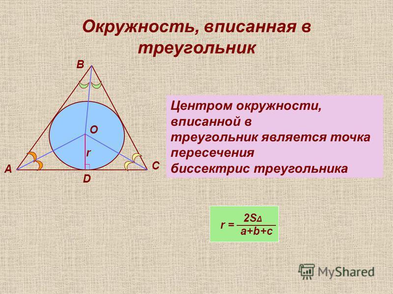 Окружность, вписанная в треугольник А В С О D Центром окружности, вписанной в треугольник является точка пересечения биссектрис треугольника r r = 2S Δ a+b+c