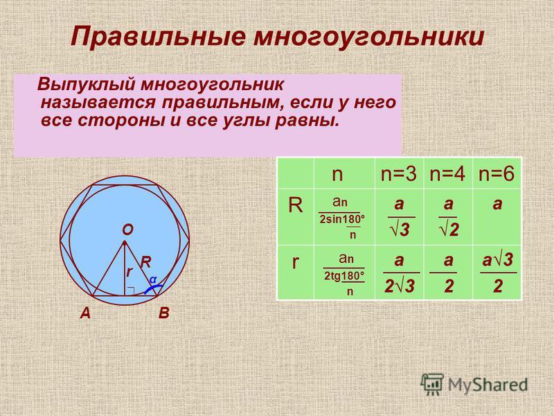 Выпуклый многоугольник называется правильным, если у него все стороны и все углы равны. Правильные многоугольники АВ О R r ( α nn=3n=4n=6 R a n 2sin180° n a3a3 a2a2 a r a n 2tg180° n a23a23 a2a2 a32a32