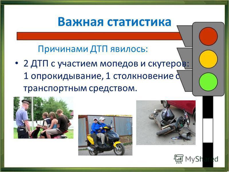 Важная статистика Причинами ДТП явилось: 2 ДТП с участием мопедов и скутеров: 1 опрокидывание, 1 столкновение с транспортным средством.