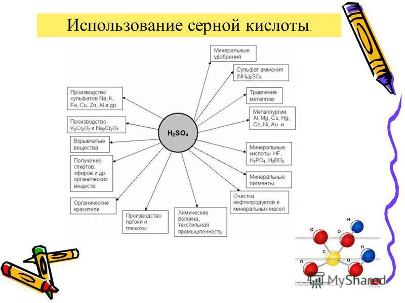 Использование серной кислоты.