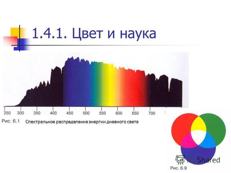 1.4.1. Цвет и наука Спектральное распределение энергии дневного света