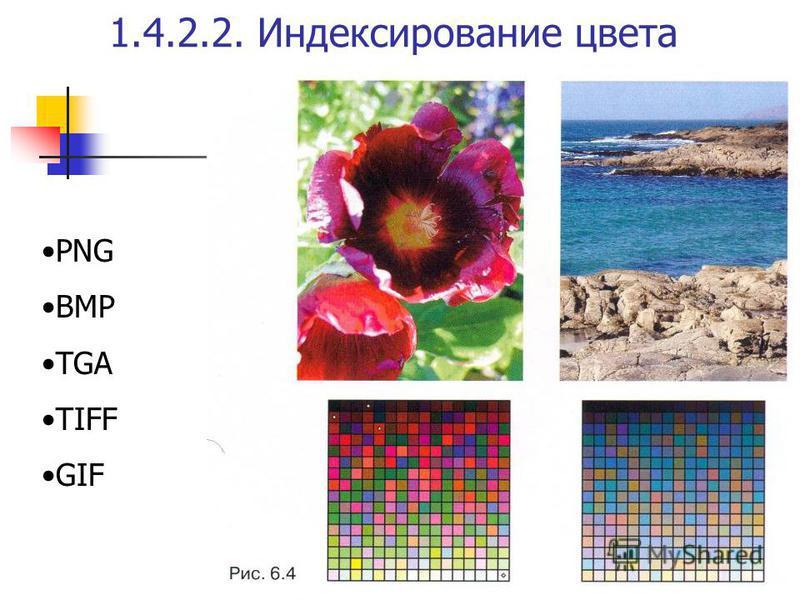 1.4.2.2. Индексирование цвета PNG ВМР TGA ТIFF GIF