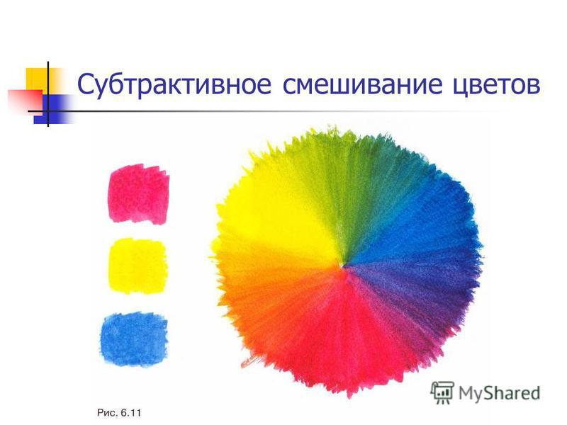 Субтрактивное смешивание цветов