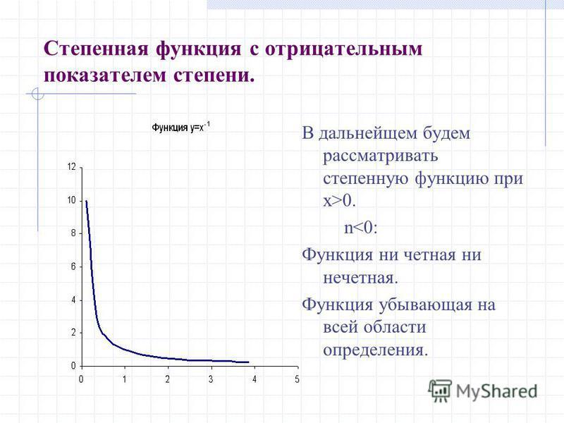 Степенная функция с отрицательным показателем степени. В дальнейшем будем рассматривать степенную функцию при х>0. n<0: Функция ни четная ни нечетная. Функция убывающая на всей области определения.