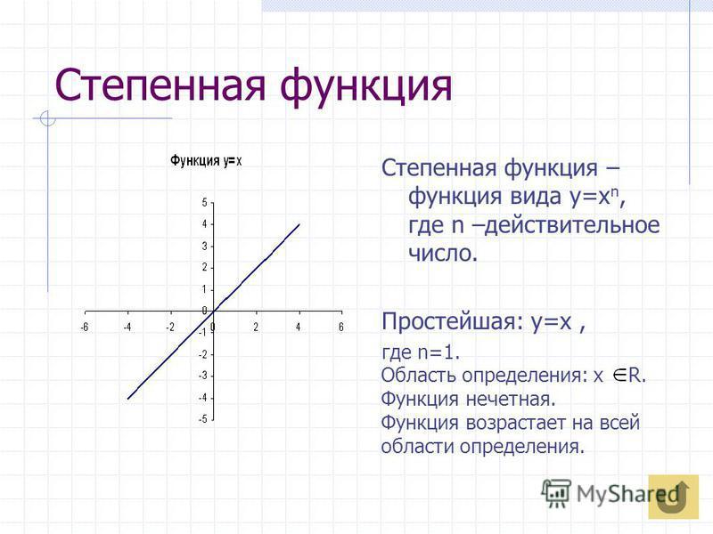 Степенная функция Степенная функция – функция вида у=х n, где n –действительное число. Простейшая: у=х, где n=1. Область определения: х R. Функция нечетная. Функция возрастает на всей области определения.