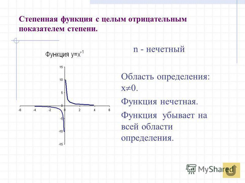 Степенная функция с целым отрицательным показателем степени. n - нечетный Область определения: х 0. Функция нечетная. Функция убывает на всей области определения.
