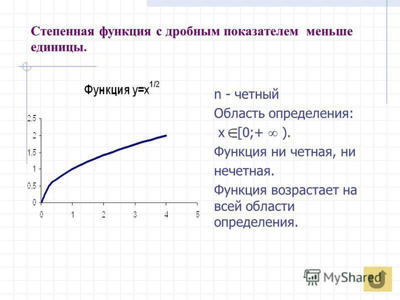 Степенная функция с дробным показателем меньше единицы. n - четный Область определения: х [0;+ ). Функция ни четная, ни нечетная. Функция возрастает на всей области определения.